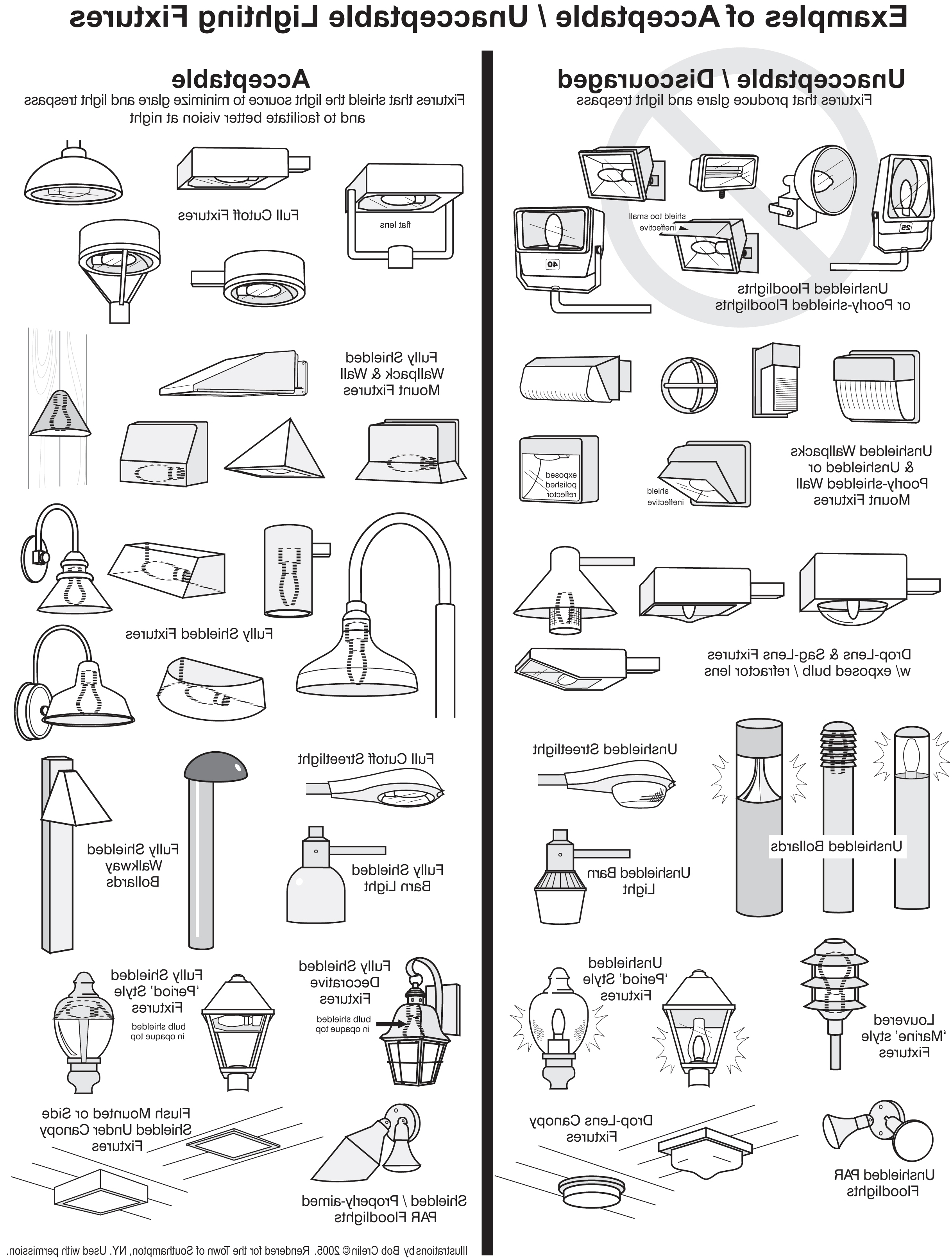 Outdoor Lighting Basics With Regard To Latest Outdoor Lighting And Light Fixtures (View 12 of 20)