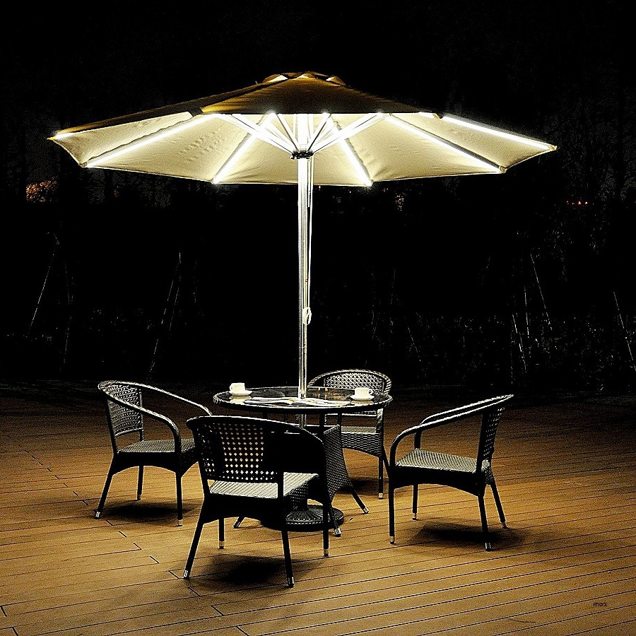Featured Photo of Lighted Umbrellas for Patio
