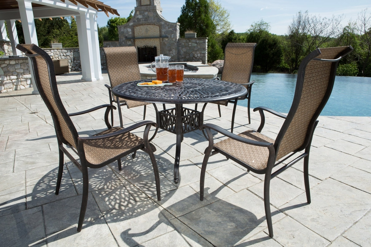 Well Known Expensive Patio Umbrellas Regarding The Top 10 Outdoor Patio Furniture Brands (View 17 of 20)