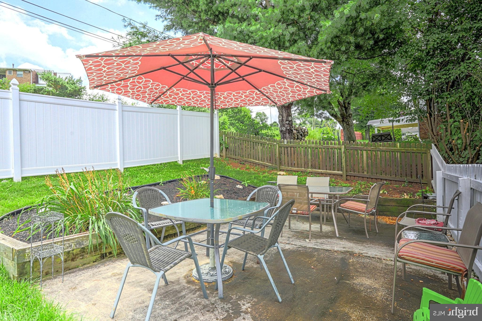 Re/max Of Reading In Eastwood Market Umbrellas (Gallery 18 of 20)