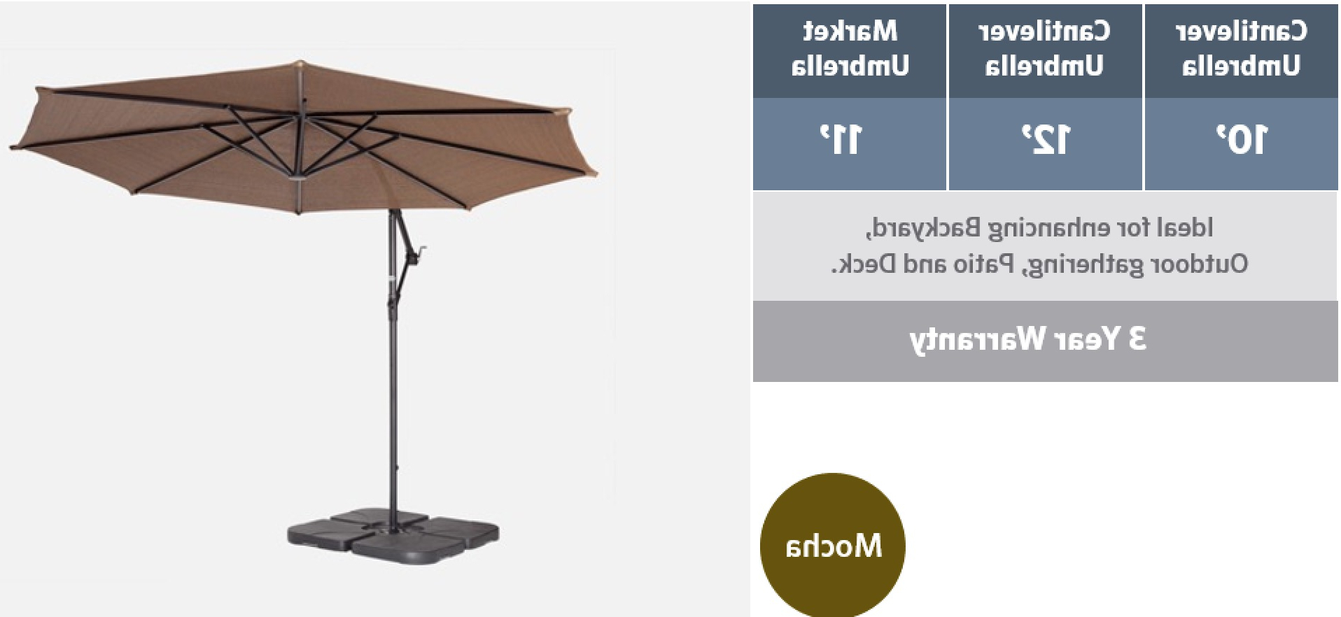 Well Known Our Review Of The 10 Best Patio Umbrellas Pertaining To Coolaroo Cantilever Umbrellas (View 19 of 20)