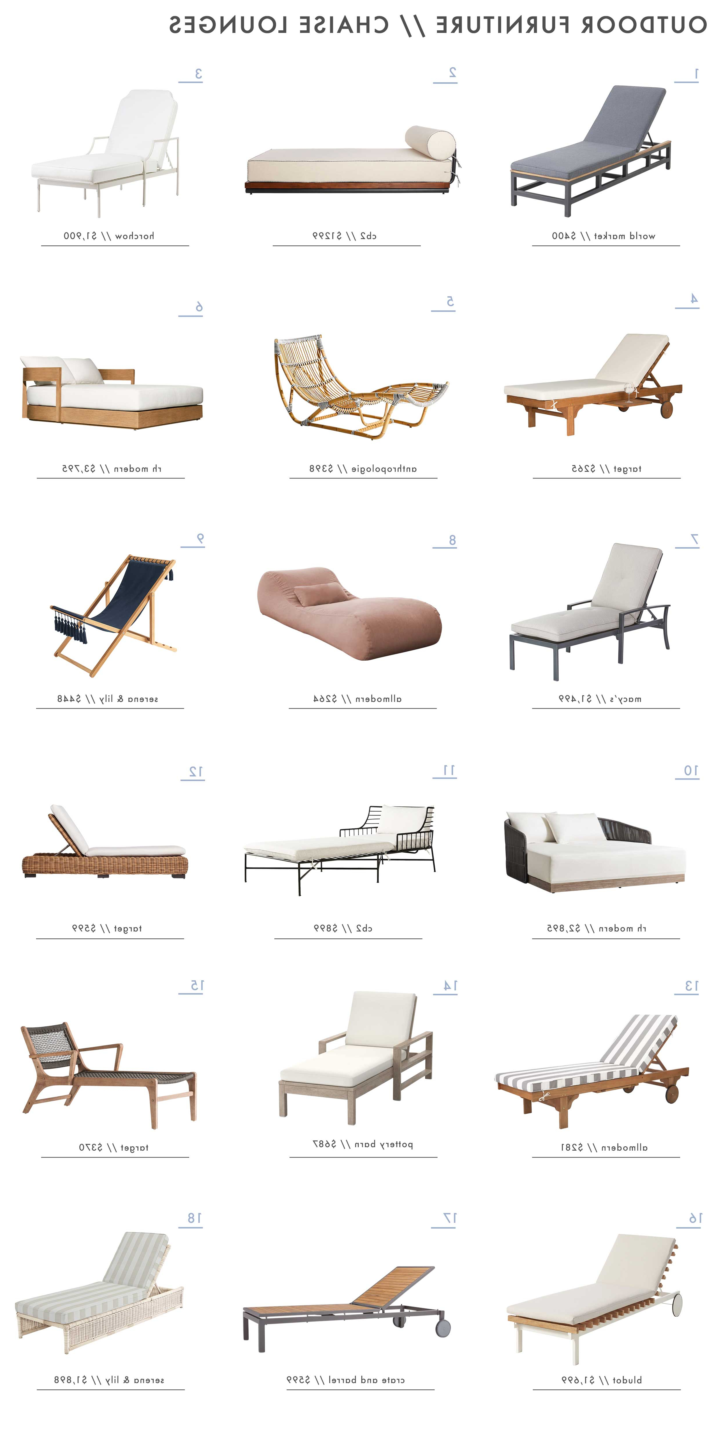 Popular 130+ Of Our Favorite Patio & Outdoor Furniture Picks To Get Pertaining To Modern Home Wailea Woven Rattan Loungers (View 17 of 25)